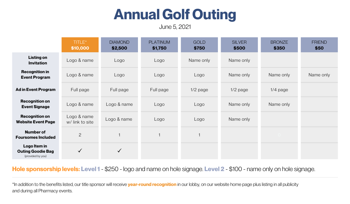 Golf Sponsorship levels